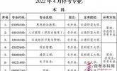 云南自考11个专业2021年4月起停止新生报考